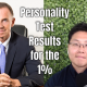 E128 Personality Traits of the Super Rich with Rainer Zitelmann